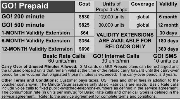 Save on Iridium GO! Prepaid Vouchers at Outfitter Satellite Phones